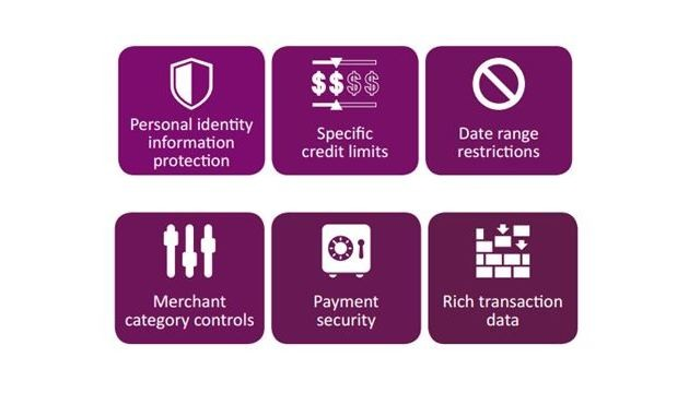 virtual credit cards benefits